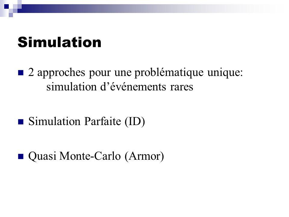 Simulation 2 approches pour une problématique unique: simulation dévénements rares Simulation Parfaite (ID) Quasi Monte-Carlo (Armor)