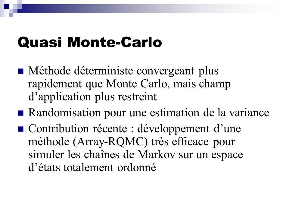 Quasi Monte-Carlo Méthode déterministe convergeant plus rapidement que Monte Carlo, mais champ dapplication plus restreint Randomisation pour une estimation de la variance Contribution récente : développement dune méthode (Array-RQMC) très efficace pour simuler les chaînes de Markov sur un espace détats totalement ordonné