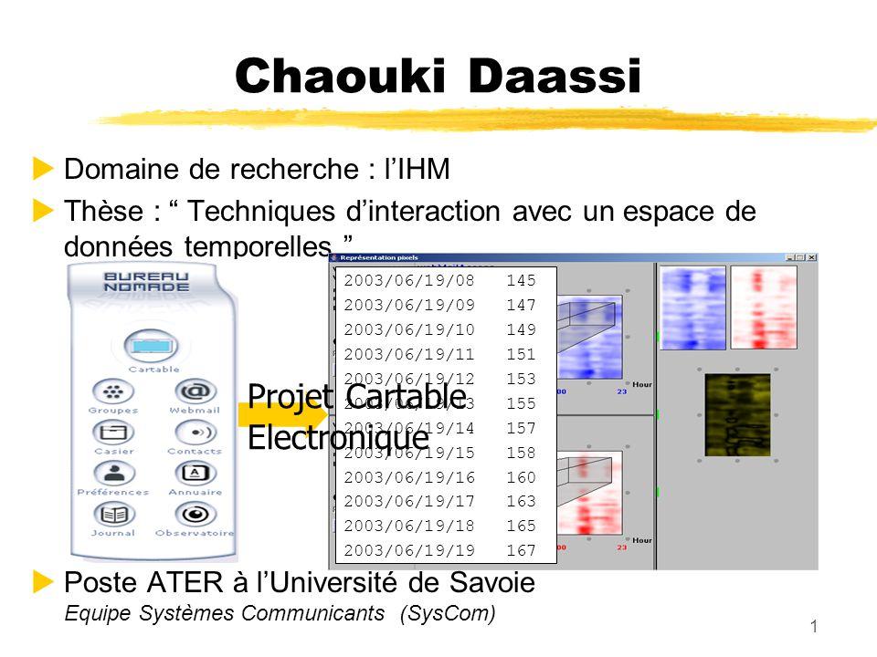 1 Chaouki Daassi Domaine de recherche : lIHM Thèse : Techniques dinteraction avec un espace de données temporelles Poste ATER à lUniversité de Savoie