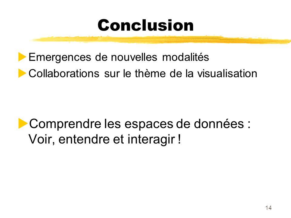 14 Conclusion Emergences de nouvelles modalités Collaborations sur le thème de la visualisation Comprendre les espaces de données : Voir, entendre et