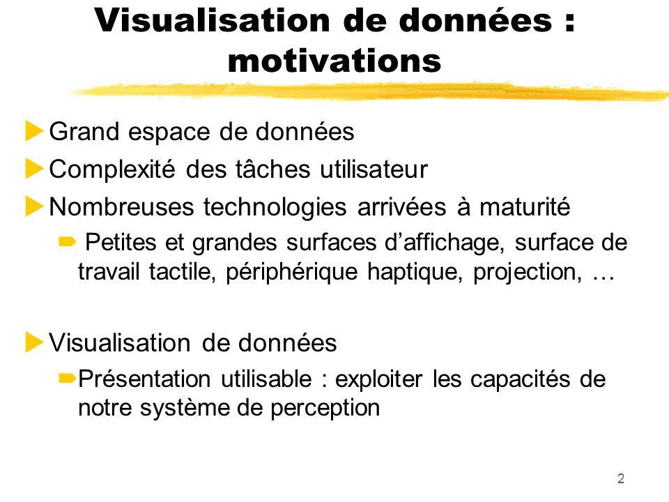 2 Visualisation de données : motivations Grand espace de données Complexité des tâches utilisateur Nombreuses technologies arrivées à maturité Petites
