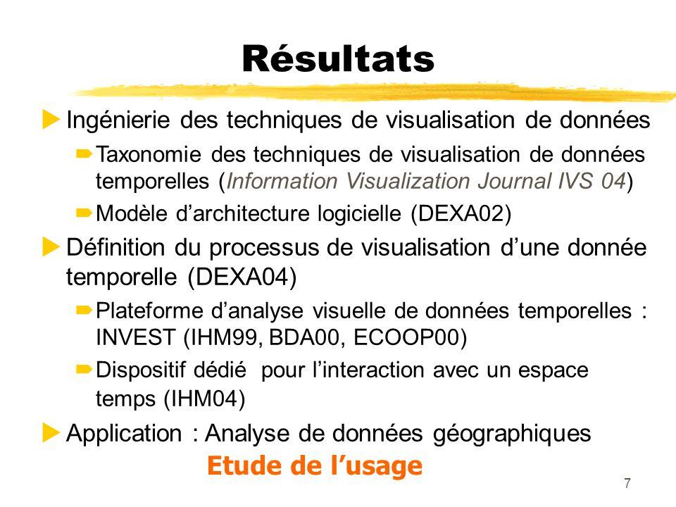 7 Résultats Ingénierie des techniques de visualisation de données Taxonomie des techniques de visualisation de données temporelles (Information Visual