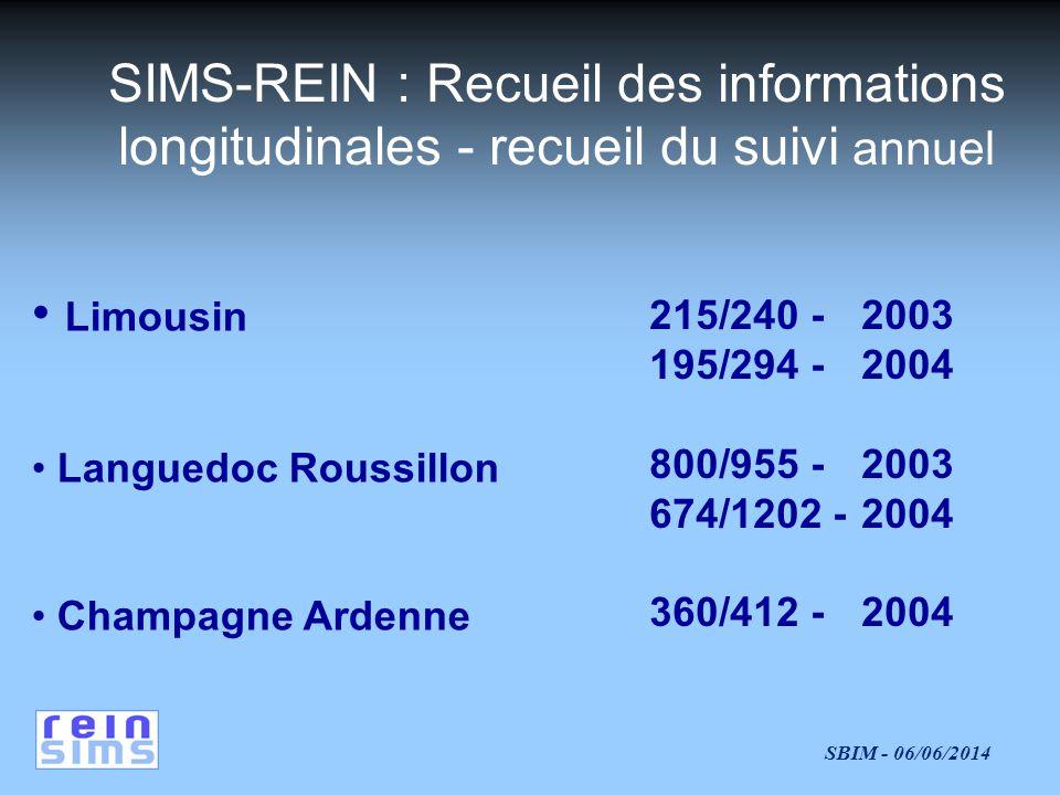 SBIM - 06/06/2014 SIMS-REIN : Recueil des informations longitudinales - recueil du suivi annuel Limousin Languedoc Roussillon Champagne Ardenne 215/240 - 2003 195/294 - 2004 800/955 - 2003 674/1202 - 2004 360/412 - 2004