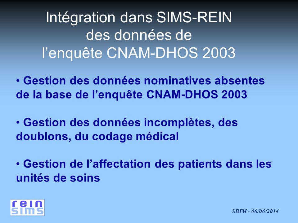 SBIM - 06/06/2014 Intégration dans SIMS-REIN des données de lenquête CNAM-DHOS 2003 Gestion des données nominatives absentes de la base de lenquête CNAM-DHOS 2003 Gestion des données incomplètes, des doublons, du codage médical Gestion de laffectation des patients dans les unités de soins