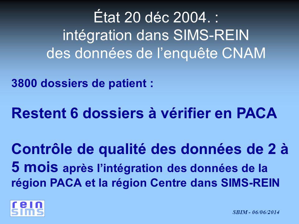 SBIM - 06/06/2014 État 20 déc 2004.