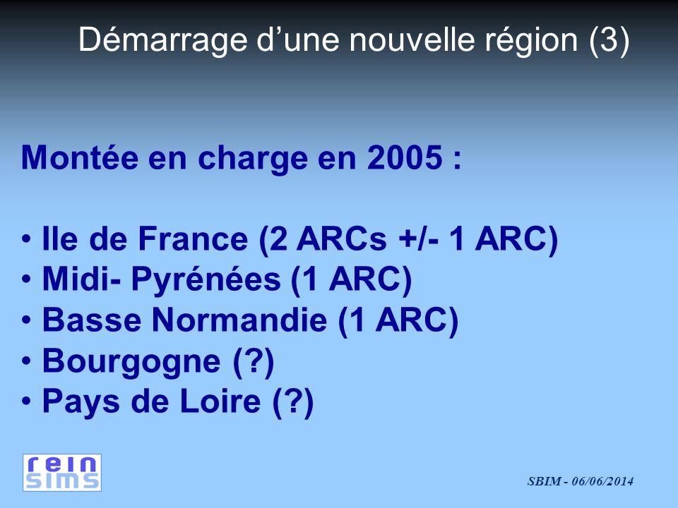 SBIM - 06/06/2014 Démarrage dune nouvelle région (3) Montée en charge en 2005 : Ile de France (2 ARCs +/- 1 ARC) Midi- Pyrénées (1 ARC) Basse Normandie (1 ARC) Bourgogne (?) Pays de Loire (?)