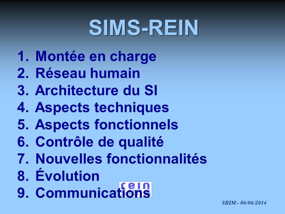 SBIM - 06/06/2014 SIMS-REIN 1.Montée en charge 2.