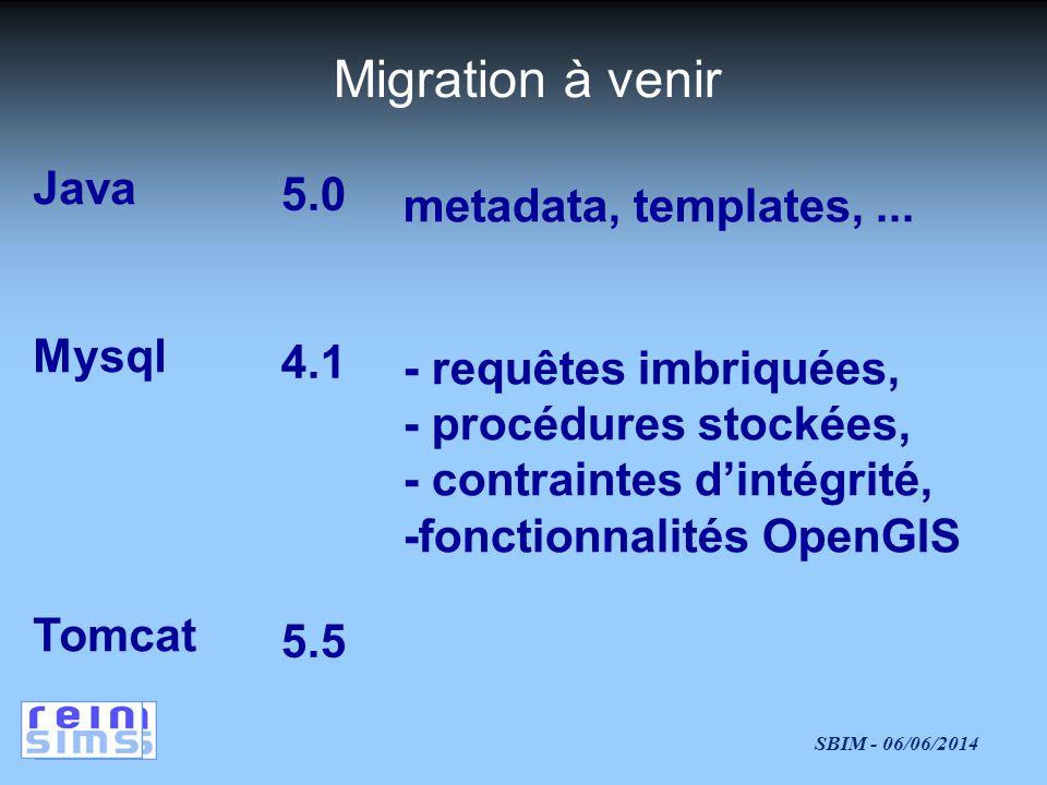 SBIM - 06/06/2014 Migration à venir 5.0 4.1 5.5 Java Mysql Tomcat metadata, templates,...
