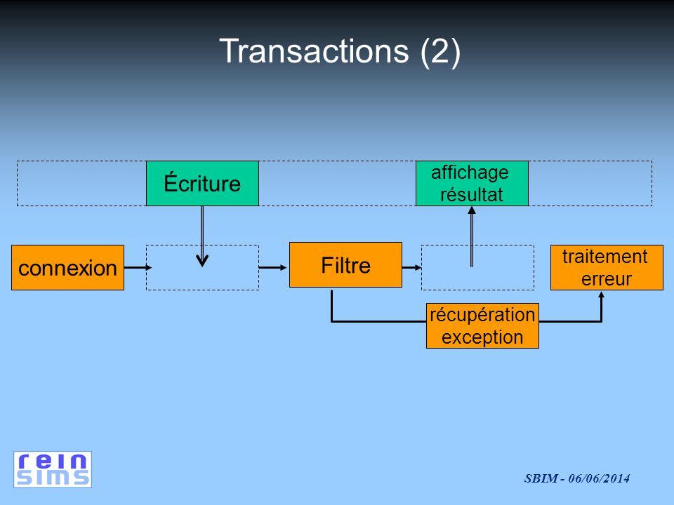 SBIM - 06/06/2014 connexion affichage résultat traitement erreur Écriture Filtre récupération exception Transactions (2)