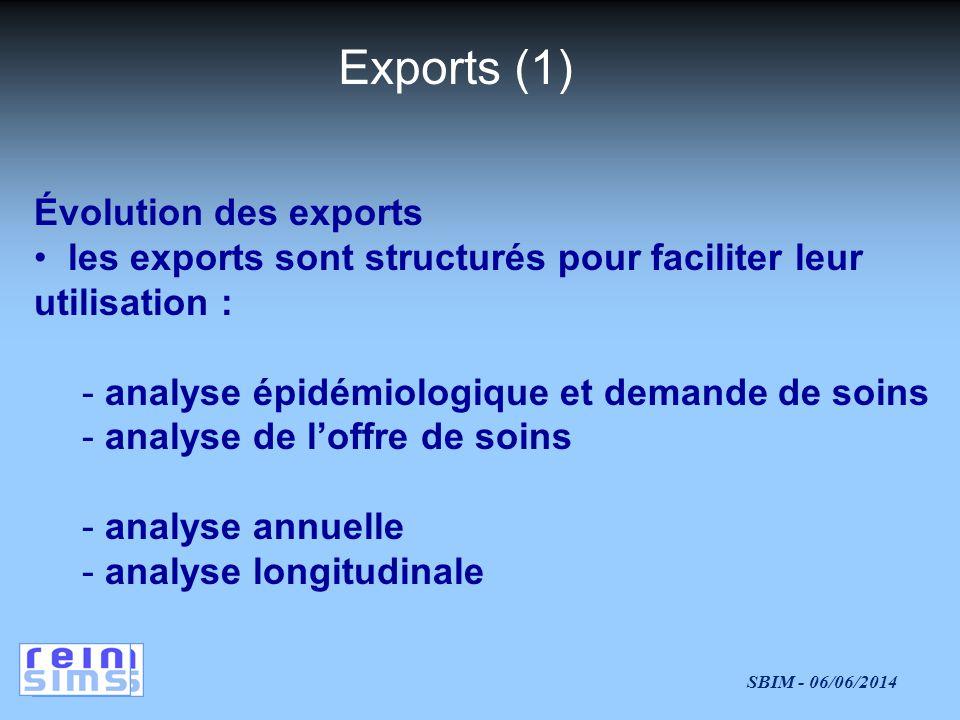 SBIM - 06/06/2014 Exports (1) Évolution des exports les exports sont structurés pour faciliter leur utilisation : - analyse épidémiologique et demande de soins - analyse de loffre de soins - analyse annuelle - analyse longitudinale