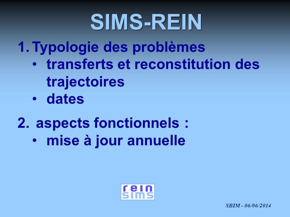 SBIM - 06/06/2014 SIMS-REIN 1.Typologie des problèmes transferts et reconstitution des trajectoires dates 2.