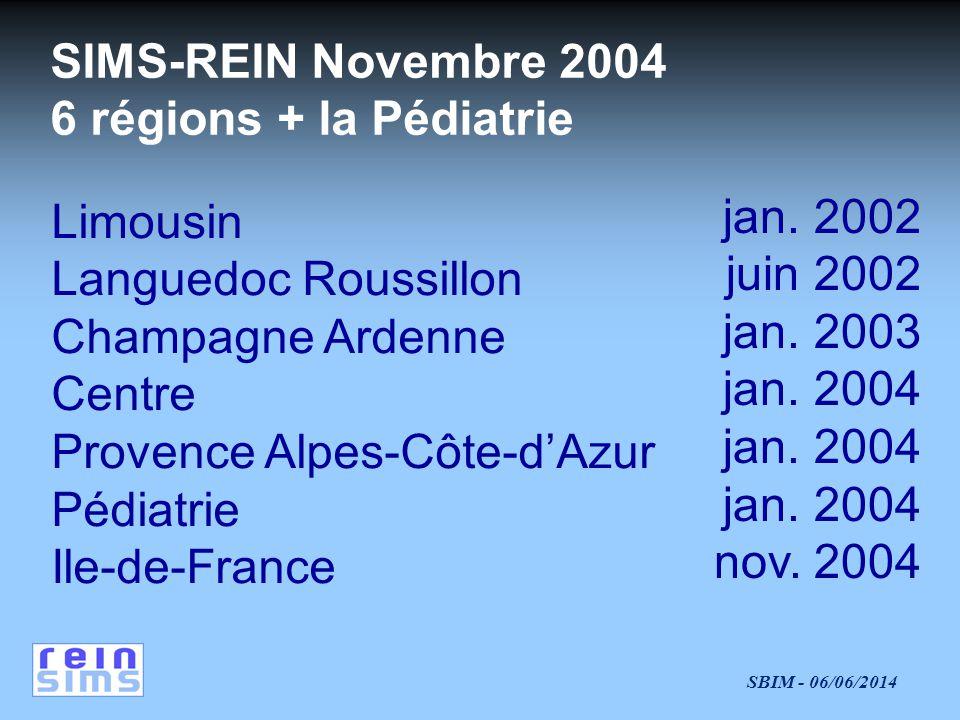 SBIM - 06/06/2014 SIMS-REIN Novembre 2004 6 régions + la Pédiatrie Limousin Languedoc Roussillon Champagne Ardenne Centre Provence Alpes-Côte-dAzur Pédiatrie Ile-de-France jan.