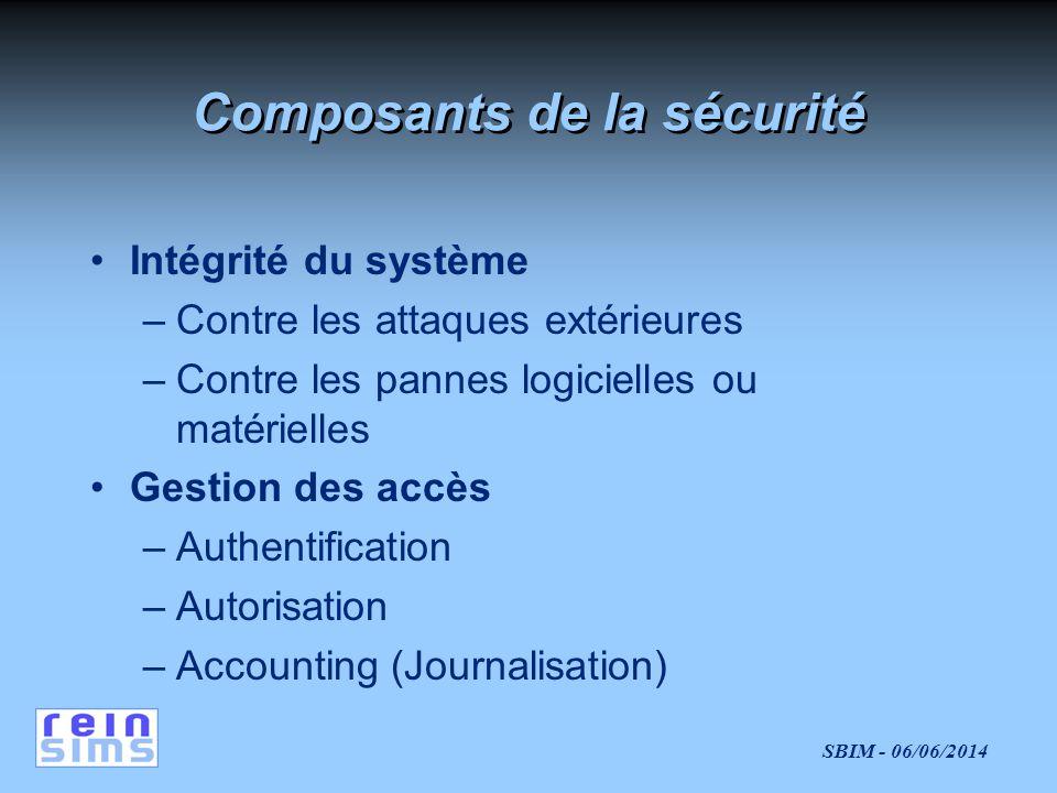 SBIM - 06/06/2014 Composants de la sécurité Intégrité du système –Contre les attaques extérieures –Contre les pannes logicielles ou matérielles Gestion des accès –Authentification –Autorisation –Accounting (Journalisation)