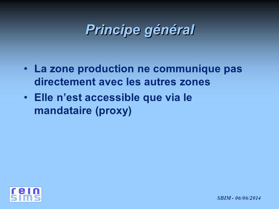 SBIM - 06/06/2014 Principe général La zone production ne communique pas directement avec les autres zones Elle nest accessible que via le mandataire (proxy)