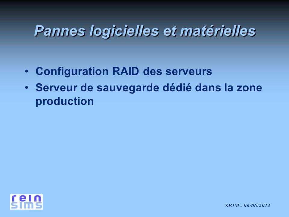 SBIM - 06/06/2014 Pannes logicielles et matérielles Configuration RAID des serveurs Serveur de sauvegarde dédié dans la zone production