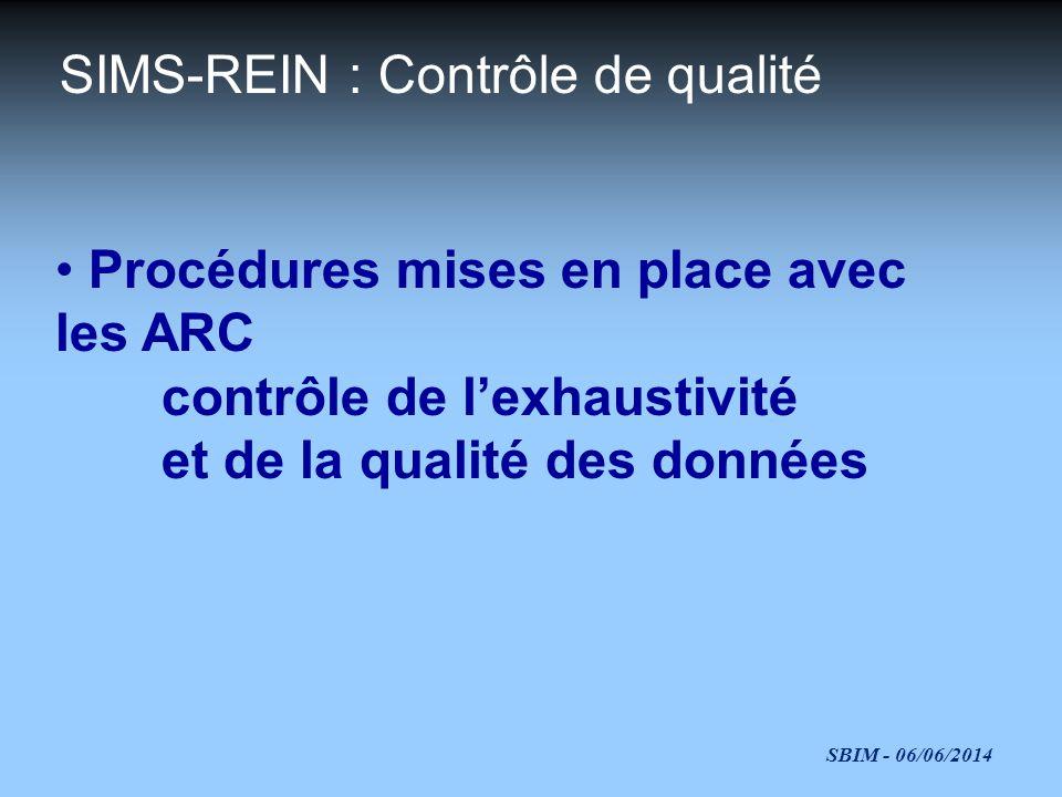 SBIM - 06/06/2014 Procédures mises en place avec les ARC contrôle de lexhaustivité et de la qualité des données SIMS-REIN : Contrôle de qualité