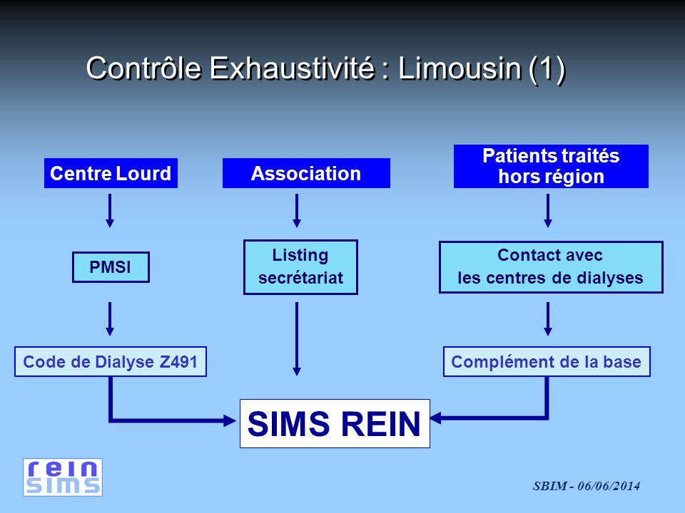 SBIM - 06/06/2014 Contrôle Exhaustivité : Limousin (1) Centre LourdAssociation PMSI Code de Dialyse Z491 Listing secrétariat Patients traités hors région Contact avec les centres de dialyses Complément de la base SIMS REIN