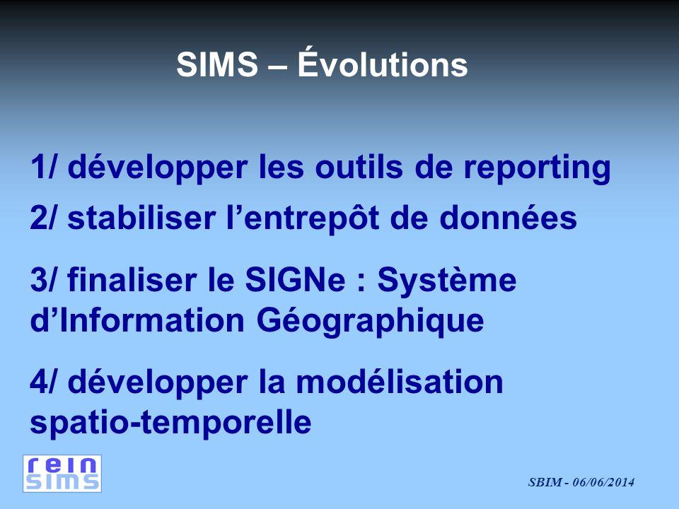 SBIM - 06/06/2014 SIMS – Évolutions 3/ finaliser le SIGNe : Système dInformation Géographique 1/ développer les outils de reporting 2/ stabiliser lentrepôt de données 4/ développer la modélisation spatio-temporelle