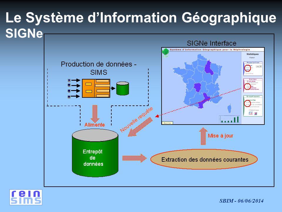 SBIM - 06/06/2014 Le Système dInformation Géographique SIGNe
