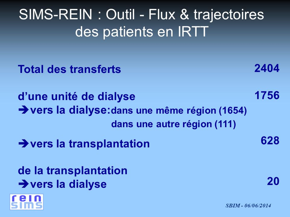 SBIM - 06/06/2014 Avoiding doubles in distributed nominative medical databases: optimization of the needleman and wunsch algorithm.