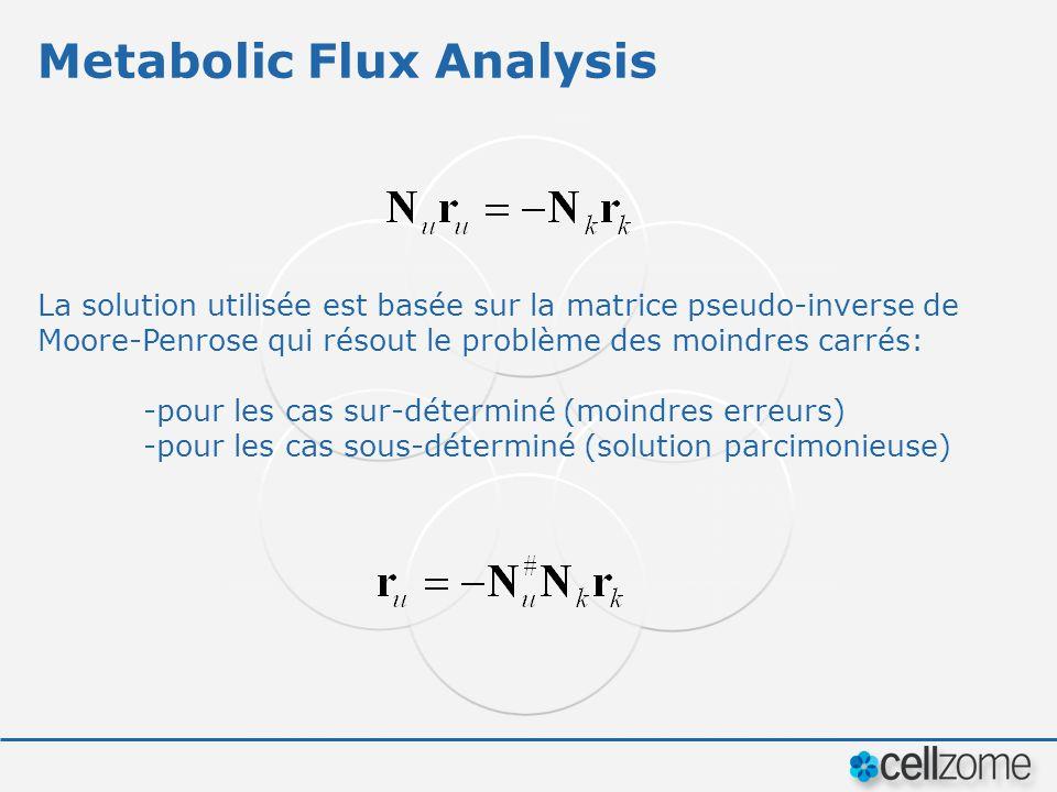 Metabolic Flux Analysis La solution utilisée est basée sur la matrice pseudo-inverse de Moore-Penrose qui résout le problème des moindres carrés: -pou