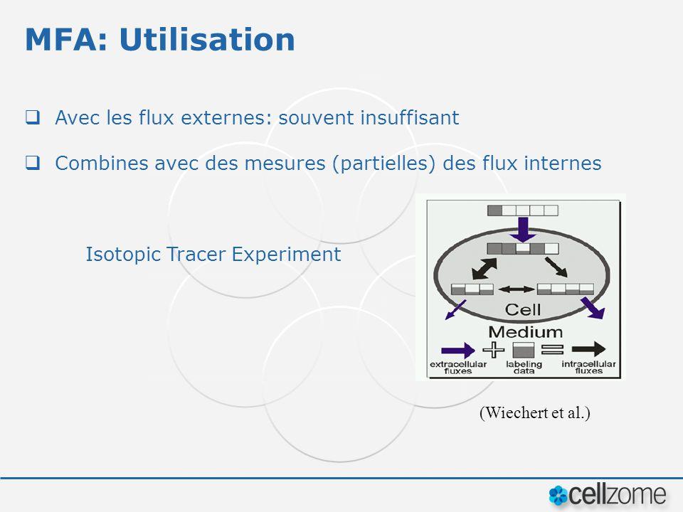 MFA: Utilisation Avec les flux externes: souvent insuffisant Combines avec des mesures (partielles) des flux internes Isotopic Tracer Experiment (Wiec