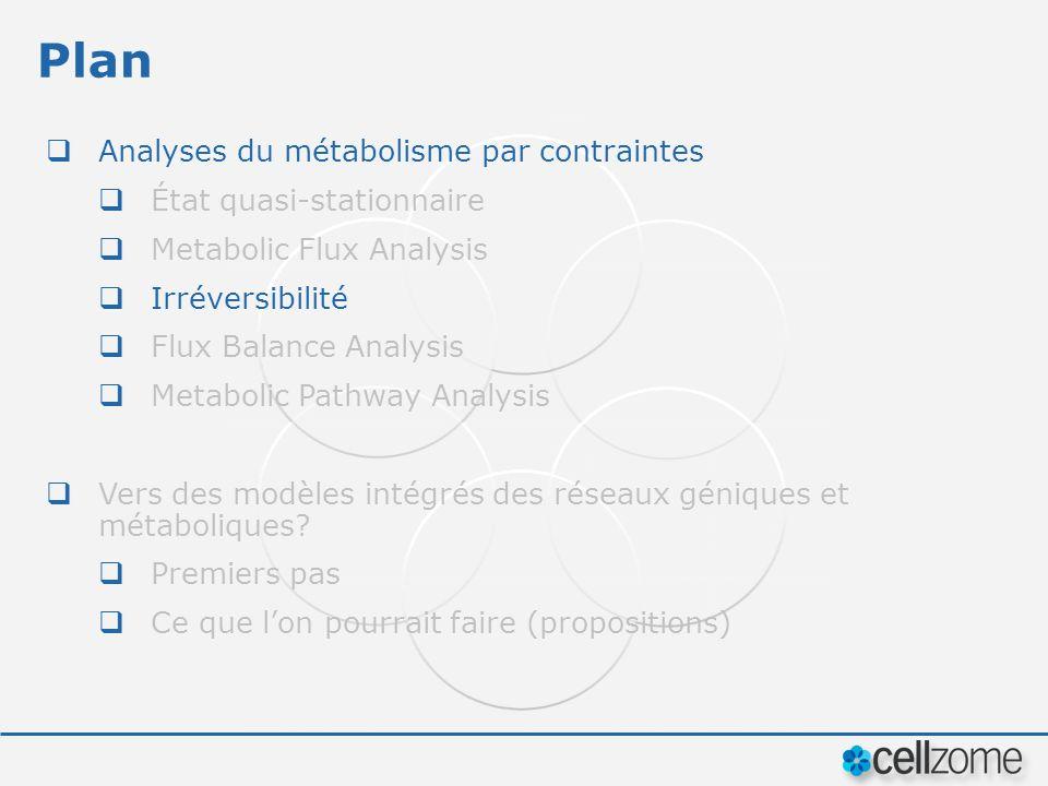 Plan Analyses du métabolisme par contraintes État quasi-stationnaire Metabolic Flux Analysis Irréversibilité Flux Balance Analysis Metabolic Pathway Analysis Vers des modèles intégrés des réseaux géniques et métaboliques.