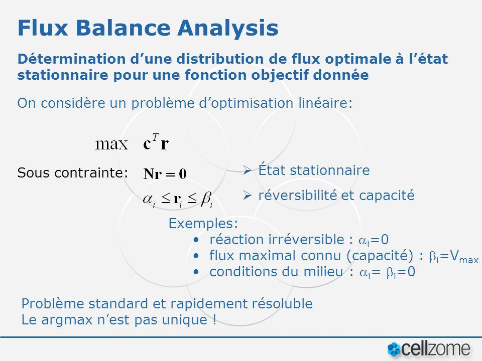 Flux Balance Analysis Détermination dune distribution de flux optimale à létat stationnaire pour une fonction objectif donnée On considère un problème