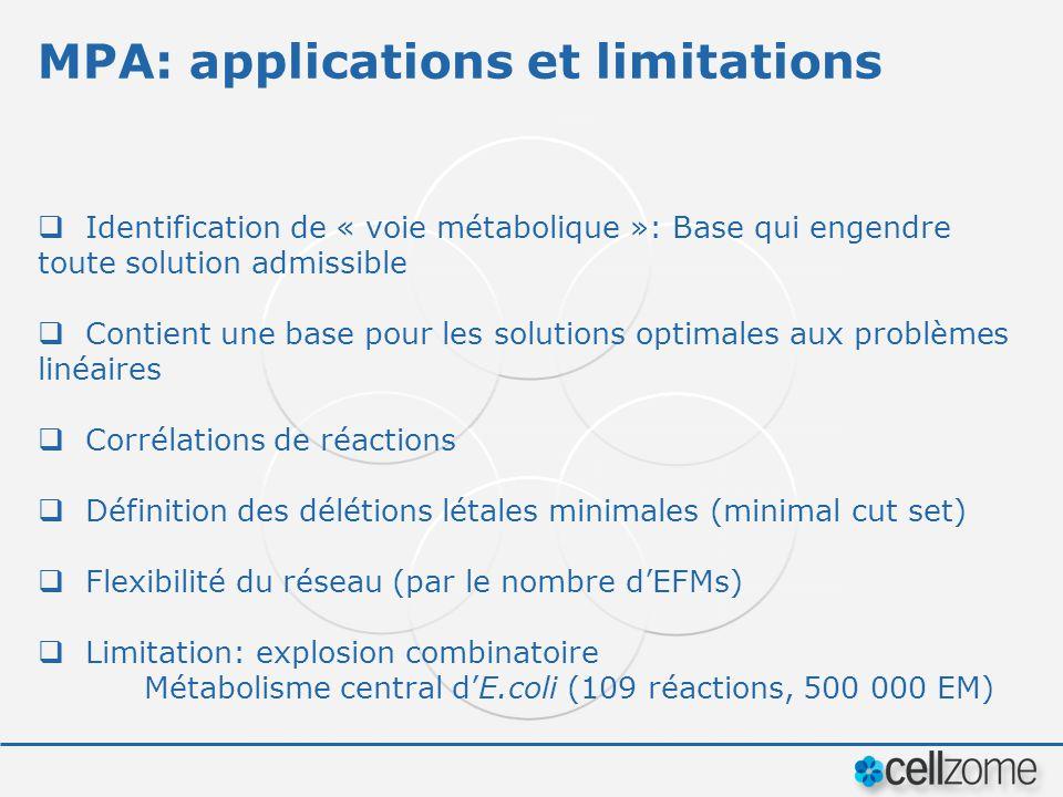 MPA: applications et limitations Identification de « voie métabolique »: Base qui engendre toute solution admissible Contient une base pour les soluti