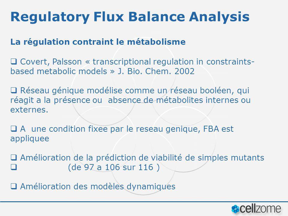 Regulatory Flux Balance Analysis Covert, Palsson « transcriptional regulation in constraints- based metabolic models » J. Bio. Chem. 2002 Réseau géniq