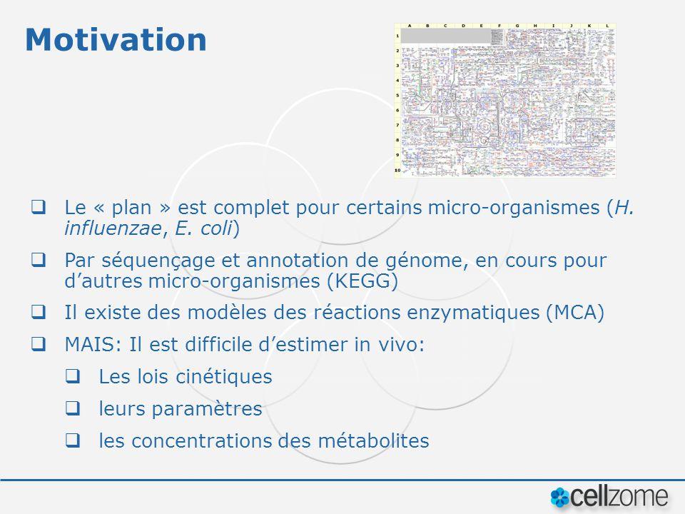 Motivation Le « plan » est complet pour certains micro-organismes (H. influenzae, E. coli) Par séquençage et annotation de génome, en cours pour dautr