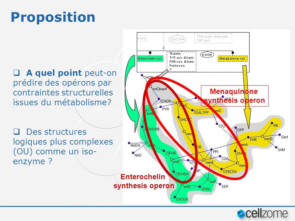 Menaquinone synthesis operon Enterochelin synthesis operon A quel point peut-on prédire des opérons par contraintes structurelles issues du métabolism