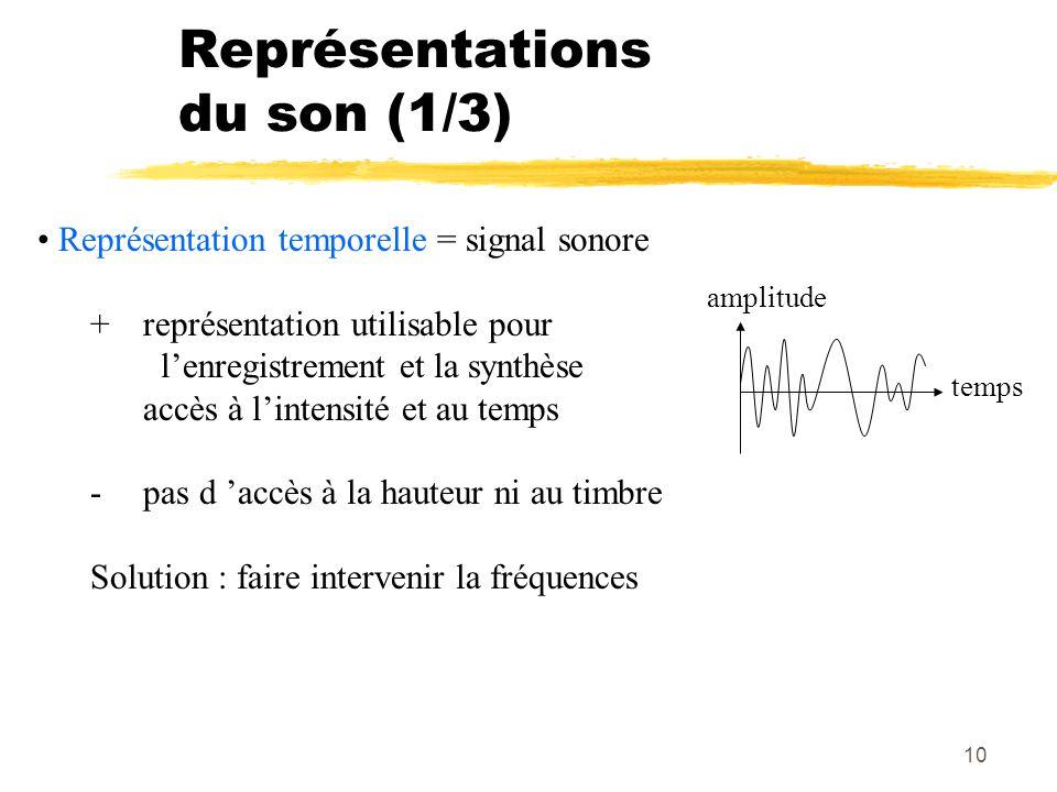 10 Représentations du son (1/3) Représentation temporelle = signal sonore +représentation utilisable pour lenregistrement et la synthèse accès à linte