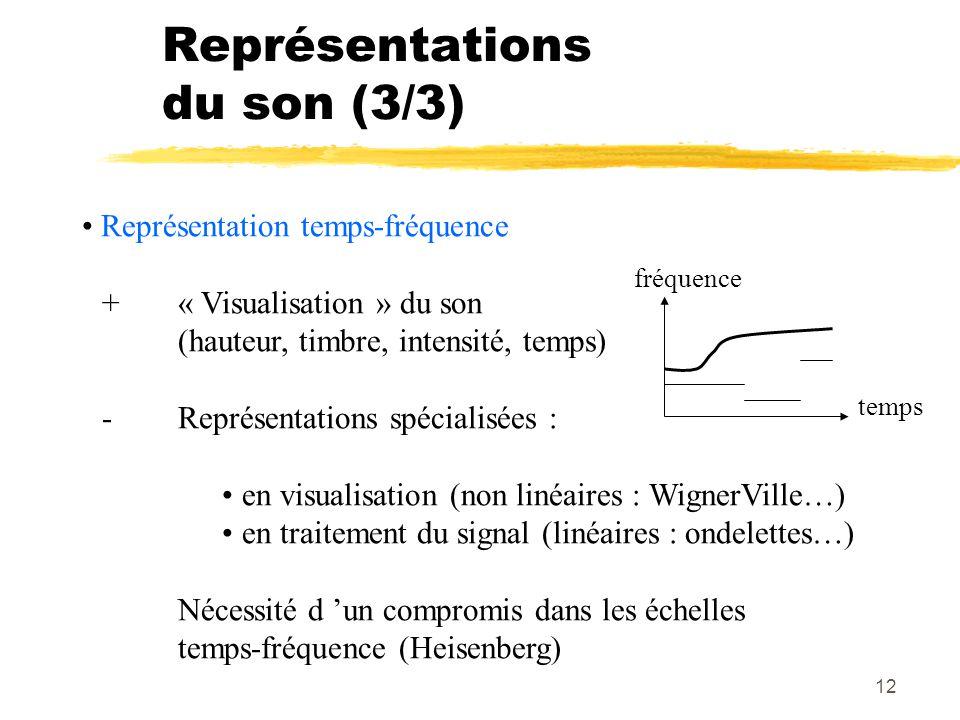 12 Représentations du son (3/3) Représentation temps-fréquence +« Visualisation » du son (hauteur, timbre, intensité, temps) -Représentations spéciali