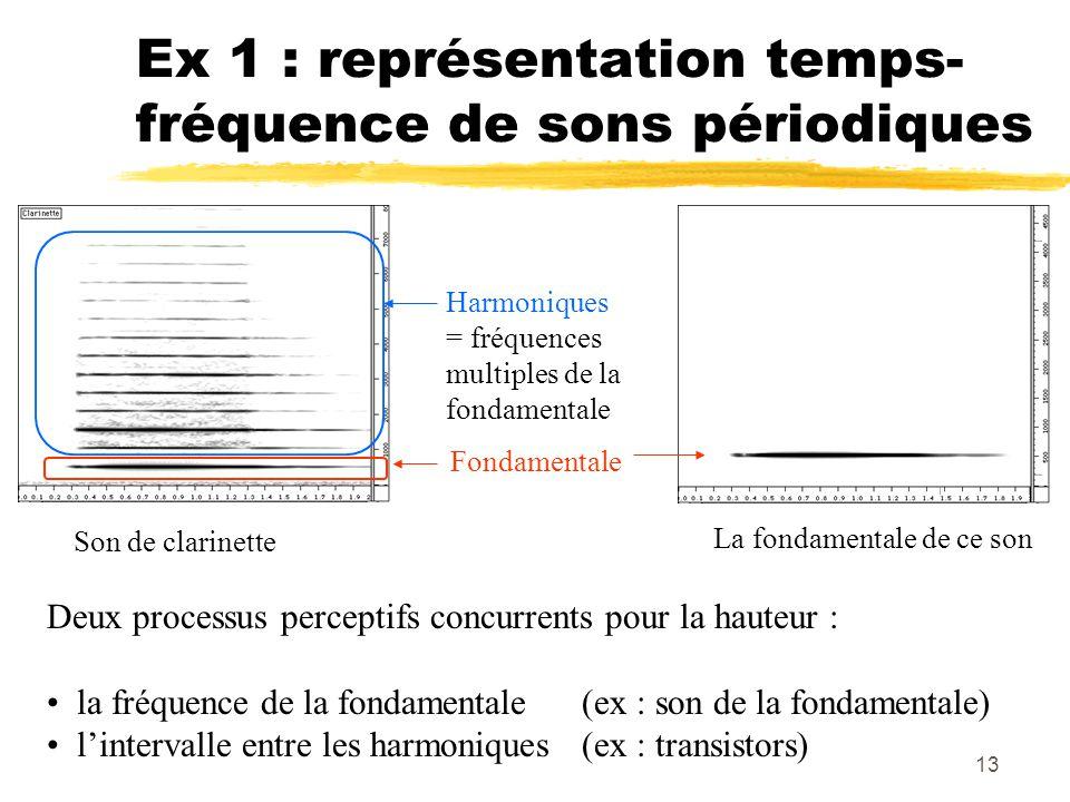 13 Ex 1 : représentation temps- fréquence de sons périodiques Son de clarinette La fondamentale de ce son Fondamentale Deux processus perceptifs concu