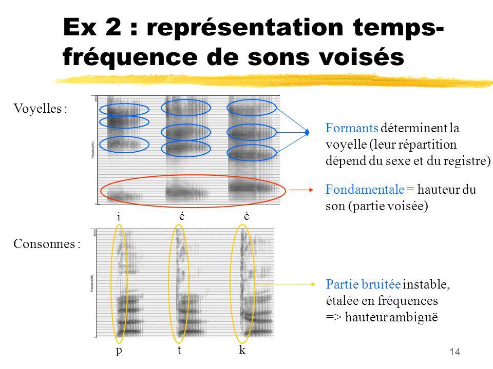 14 Ex 2 : représentation temps- fréquence de sons voisés i é è Fondamentale = hauteur du son (partie voisée) Formants déterminent la voyelle (leur rép