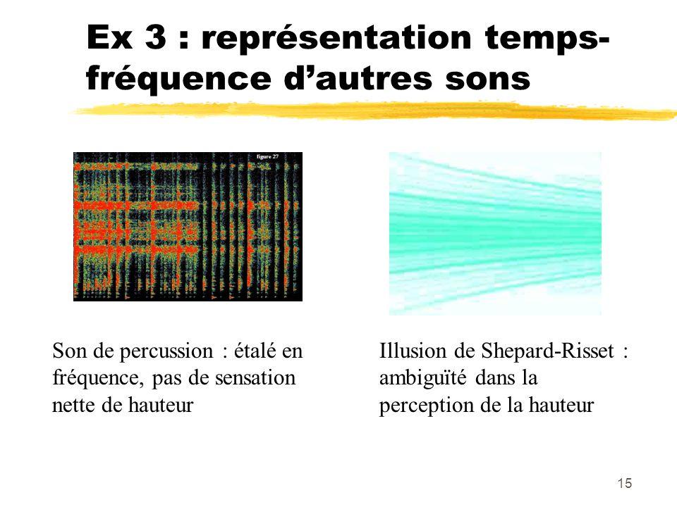 15 Ex 3 : représentation temps- fréquence dautres sons Son de percussion : étalé en fréquence, pas de sensation nette de hauteur Illusion de Shepard-R