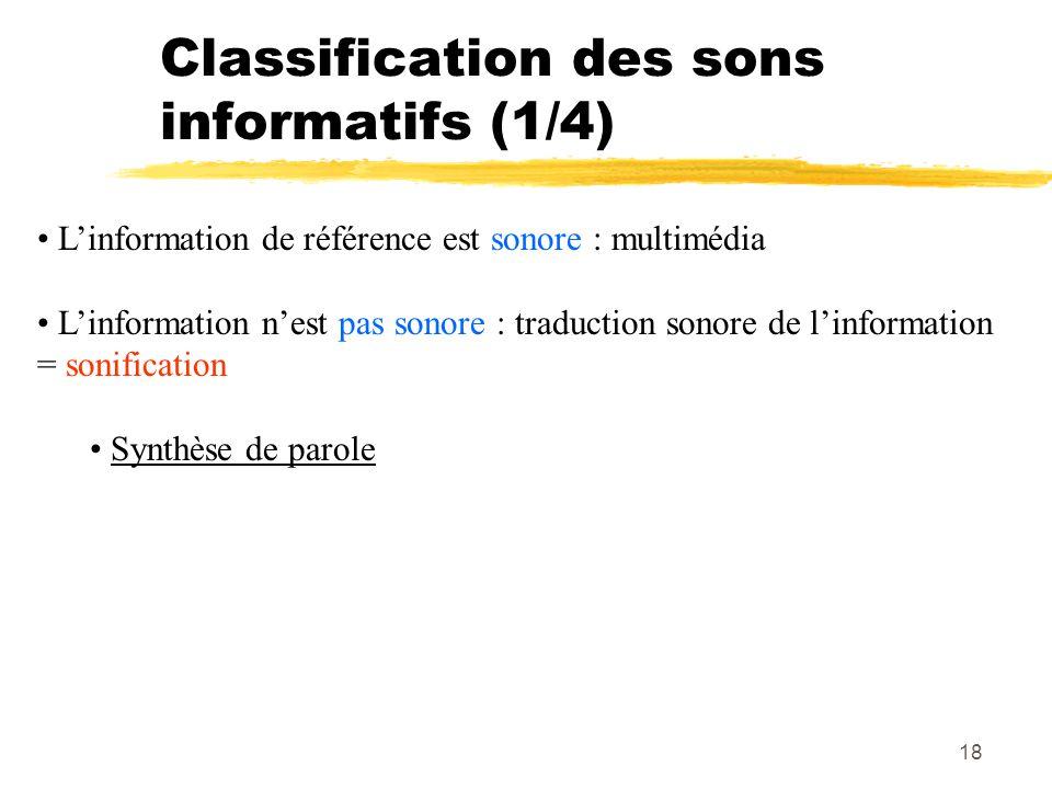 18 Classification des sons informatifs (1/4) Linformation de référence est sonore : multimédia Linformation nest pas sonore : traduction sonore de lin
