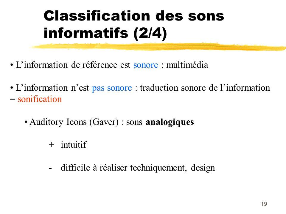 19 Classification des sons informatifs (2/4) Linformation de référence est sonore : multimédia Linformation nest pas sonore : traduction sonore de lin