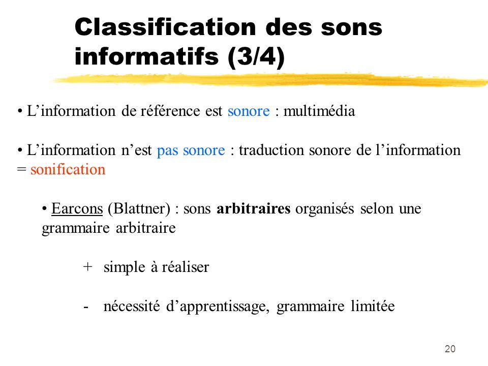 20 Classification des sons informatifs (3/4) Linformation de référence est sonore : multimédia Linformation nest pas sonore : traduction sonore de lin