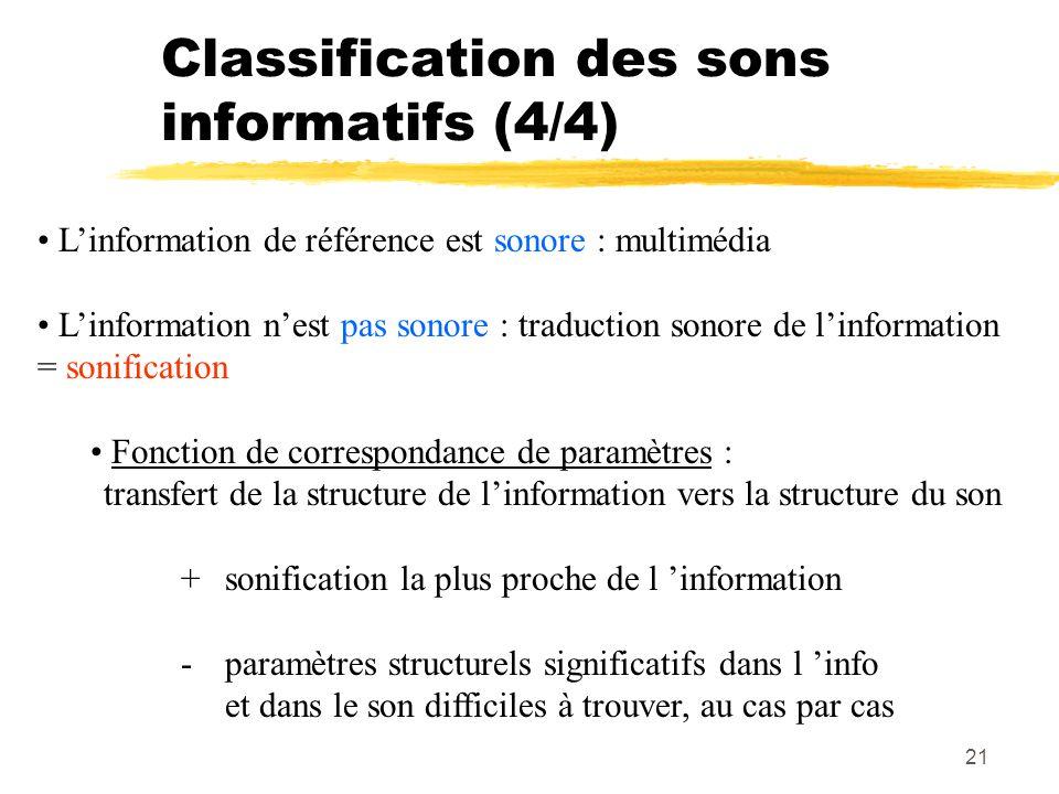 21 Classification des sons informatifs (4/4) Linformation de référence est sonore : multimédia Linformation nest pas sonore : traduction sonore de lin