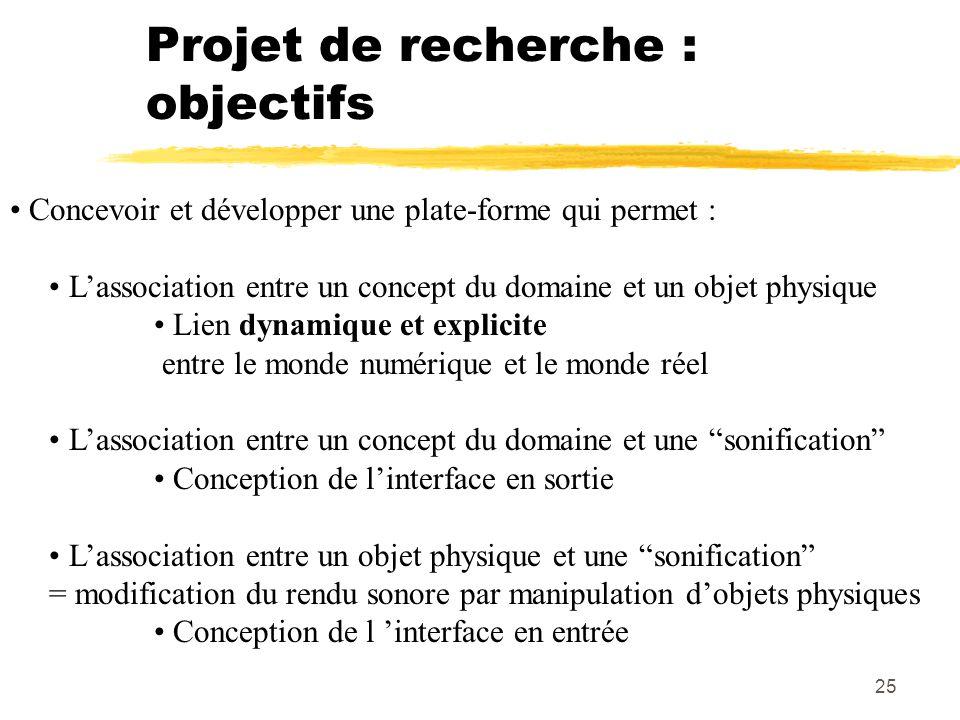 25 Projet de recherche : objectifs Concevoir et développer une plate-forme qui permet : Lassociation entre un concept du domaine et un objet physique