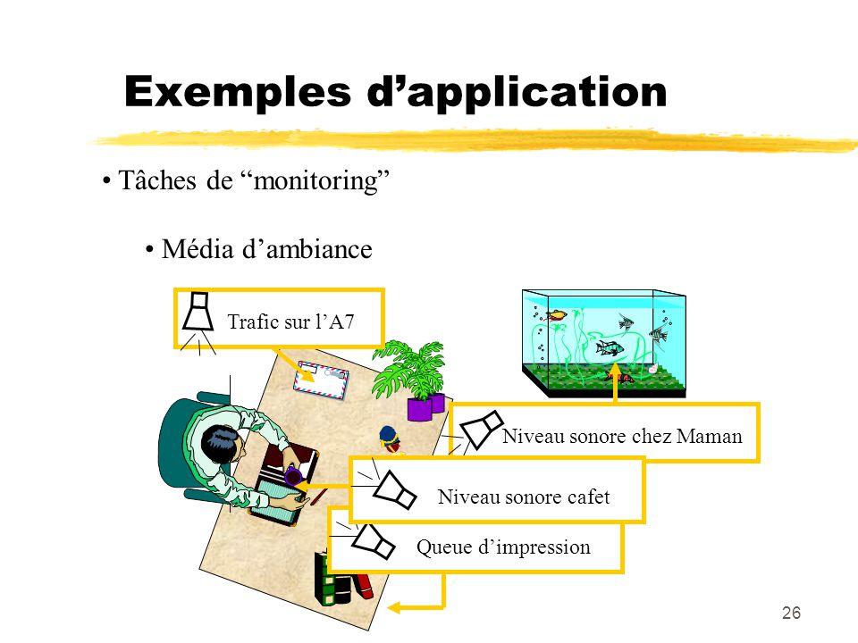 26 Exemples dapplication Queue dimpression Niveau sonore chez Maman Trafic sur lA7 Niveau sonore cafet Tâches de monitoring Média dambiance