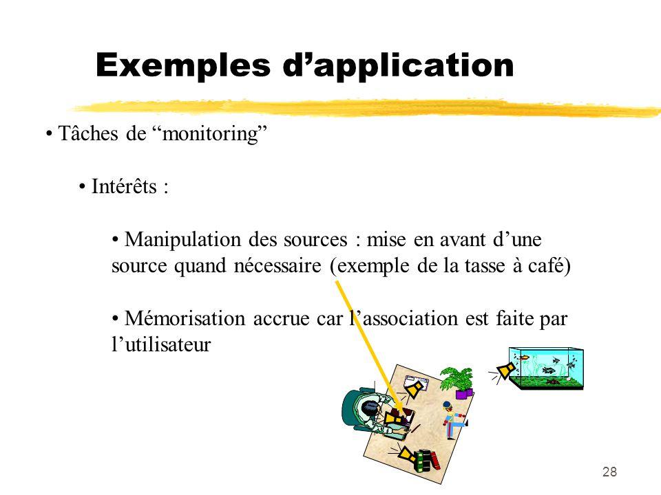 28 Exemples dapplication Tâches de monitoring Intérêts : Manipulation des sources : mise en avant dune source quand nécessaire (exemple de la tasse à