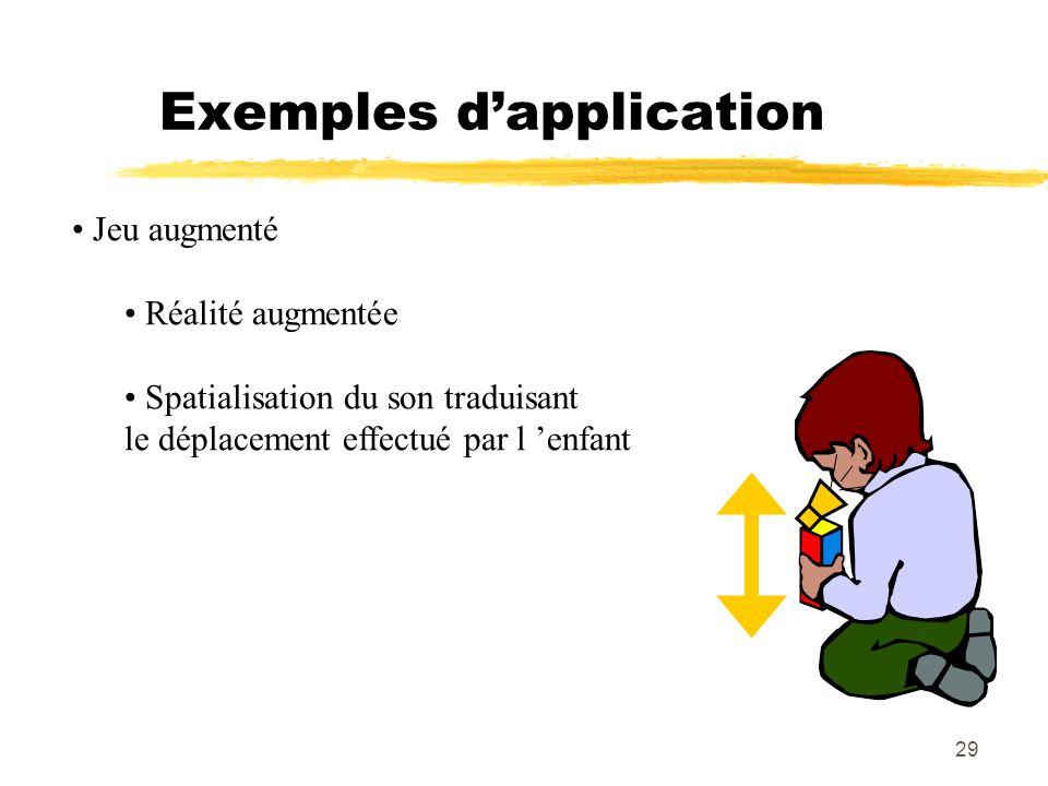 29 Exemples dapplication Jeu augmenté Réalité augmentée Spatialisation du son traduisant le déplacement effectué par l enfant