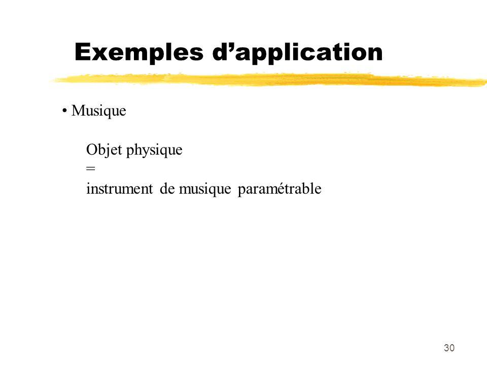 30 Exemples dapplication Musique Objet physique = instrument de musique paramétrable