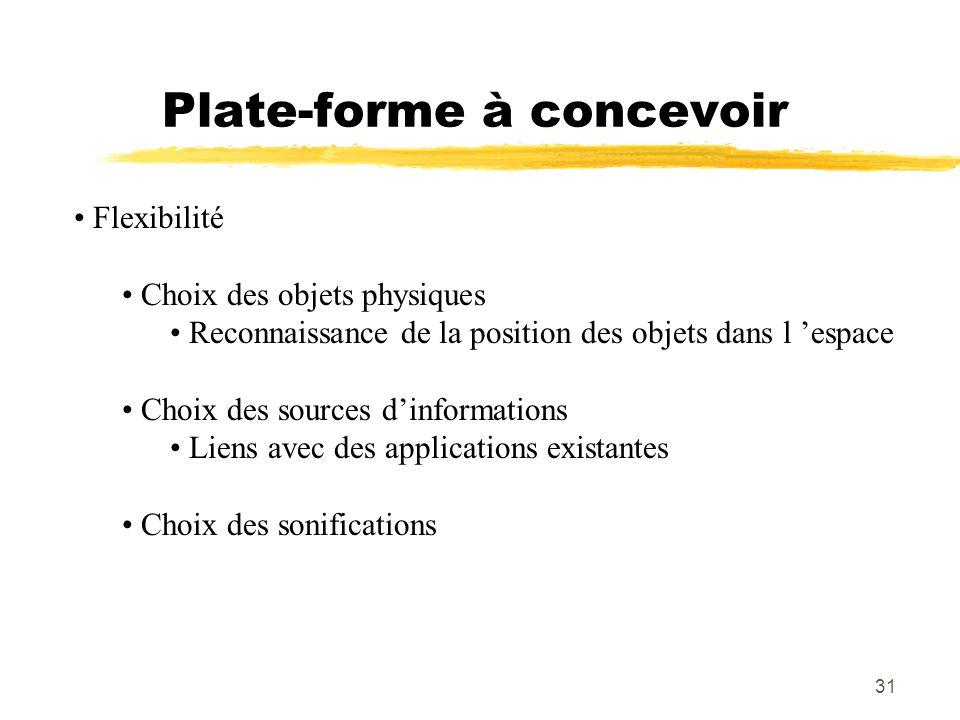 31 Plate-forme à concevoir Flexibilité Choix des objets physiques Reconnaissance de la position des objets dans l espace Choix des sources dinformatio