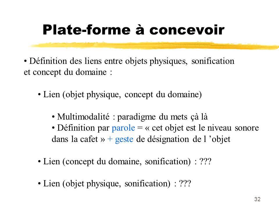32 Plate-forme à concevoir Définition des liens entre objets physiques, sonification et concept du domaine : Lien (objet physique, concept du domaine)