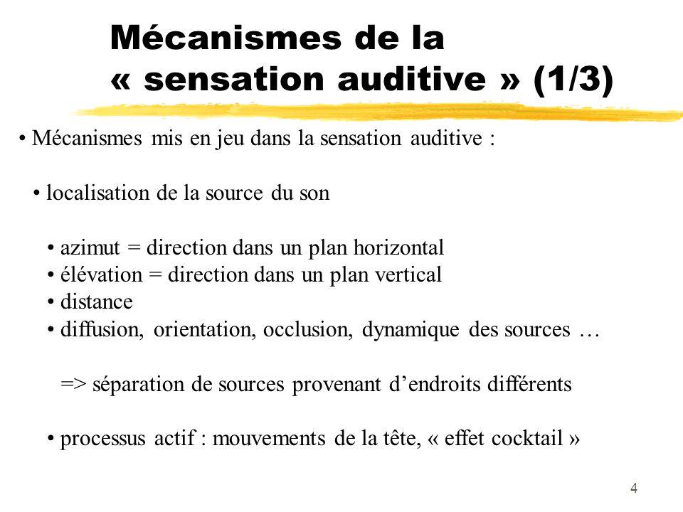5 Mécanismes de la « sensation auditive » (2/3) Mécanismes mis en jeu dans la sensation auditive : identification de la source comparaison du son à des archétypes de sources sonores + recherche de corrélation entre les sources => séparation des sources provenant du même endroit (« effet cocktail ») => classification des sources en catégories => assignation dune sémantique aux sources intervention des autres sens