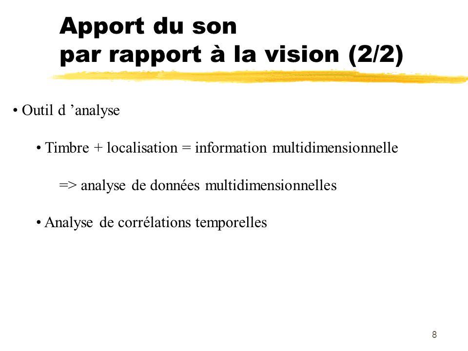 8 Apport du son par rapport à la vision (2/2) Outil d analyse Timbre + localisation = information multidimensionnelle => analyse de données multidimen